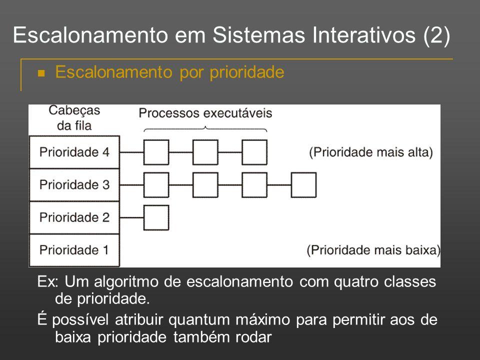 Escalonamento em Sistemas Interativos (2)
