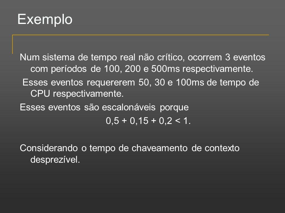 Exemplo Num sistema de tempo real não crítico, ocorrem 3 eventos com períodos de 100, 200 e 500ms respectivamente.