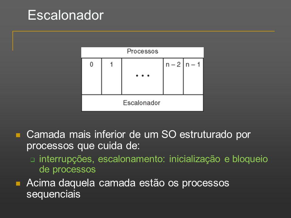 Escalonador Camada mais inferior de um SO estruturado por processos que cuida de: interrupções, escalonamento: inicialização e bloqueio de processos.