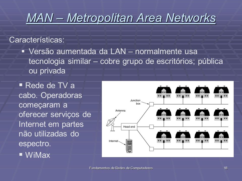 MAN – Metropolitan Area Networks