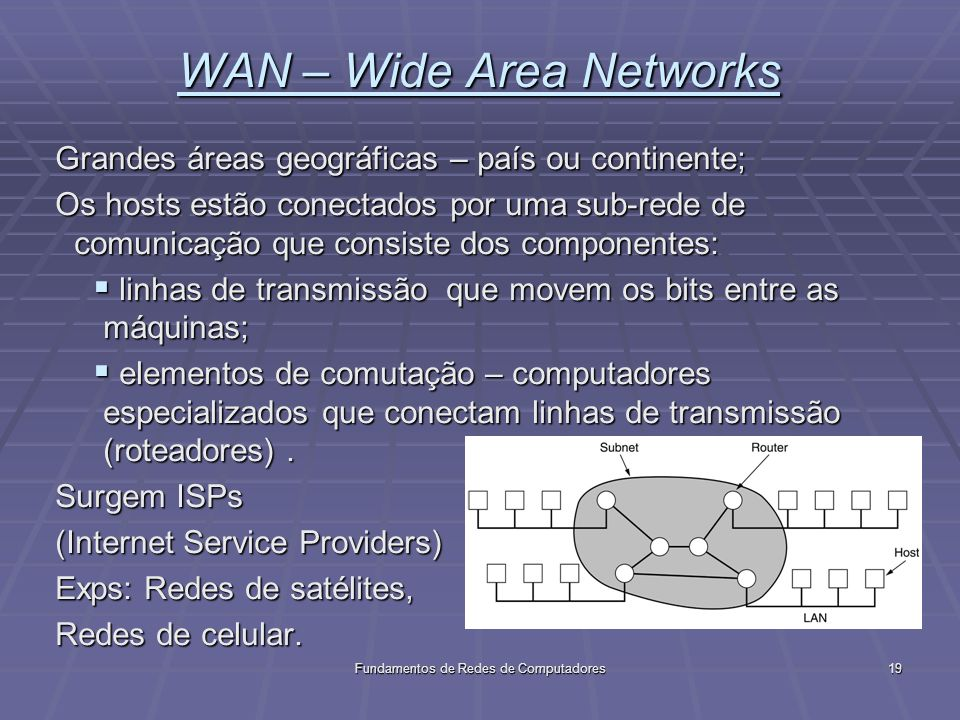 WAN – Wide Area Networks