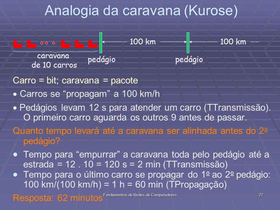 Analogia da caravana (Kurose)