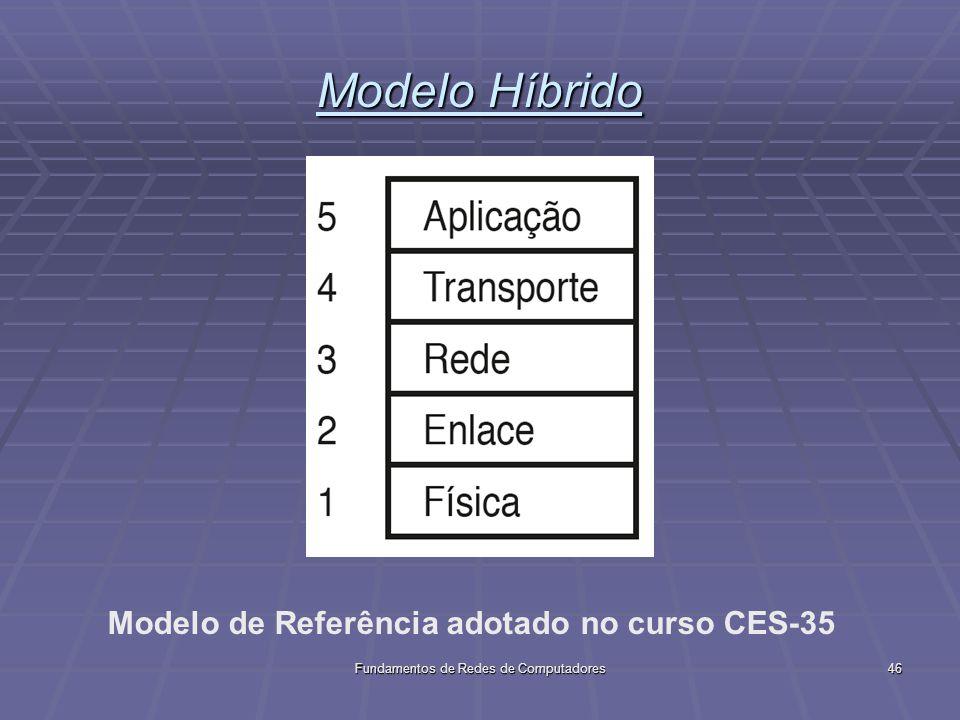 Modelo de Referência adotado no curso CES-35
