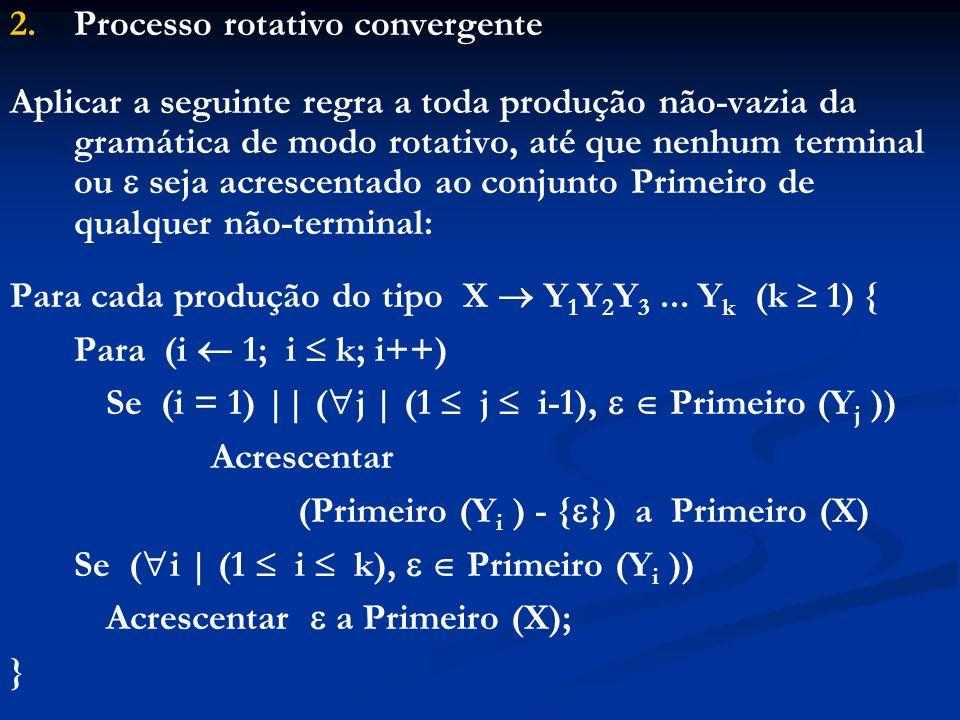 Processo rotativo convergente
