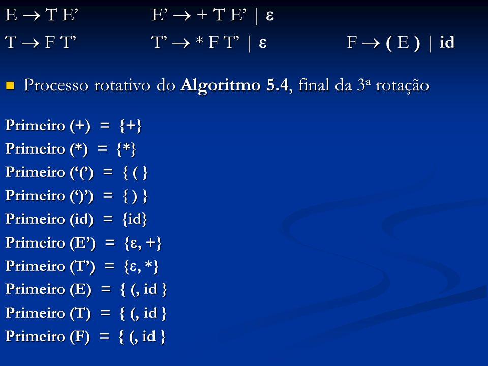 T  F T' T'  * F T' |  F  ( E ) | id