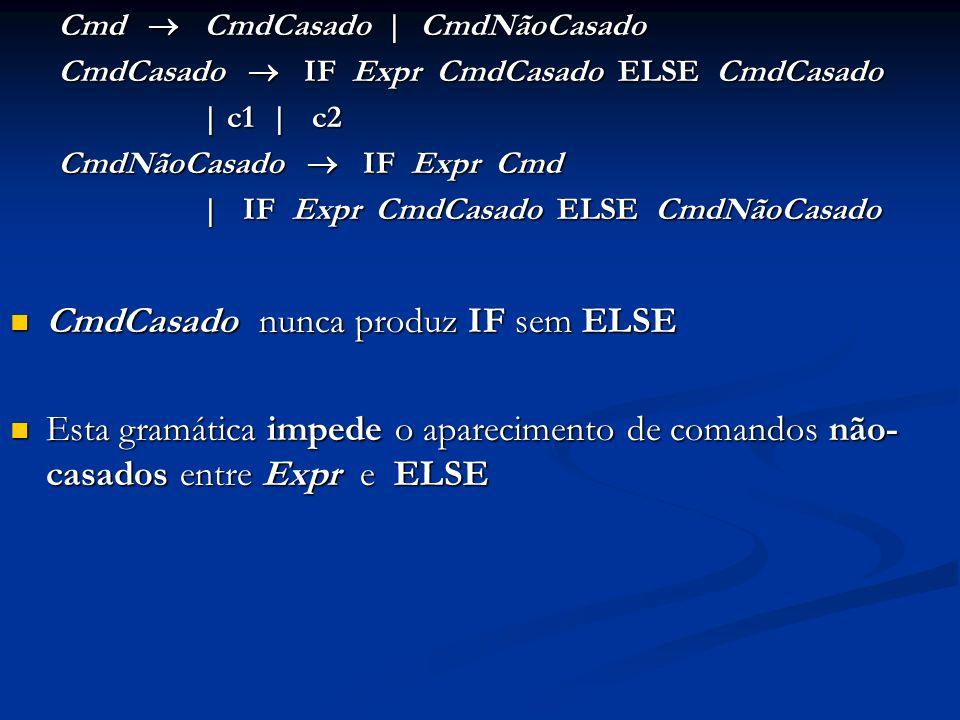 CmdCasado nunca produz IF sem ELSE
