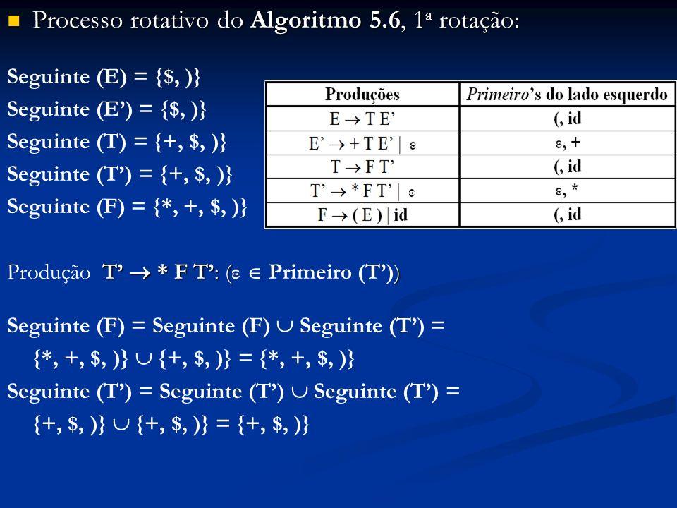 Processo rotativo do Algoritmo 5.6, 1a rotação: