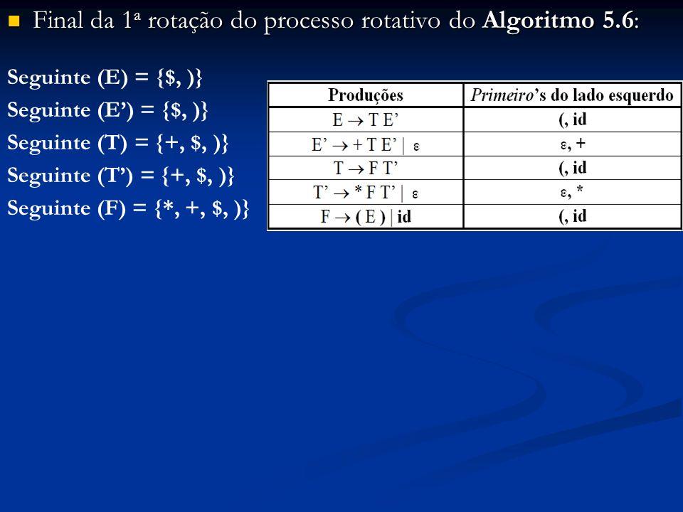 Final da 1a rotação do processo rotativo do Algoritmo 5.6: