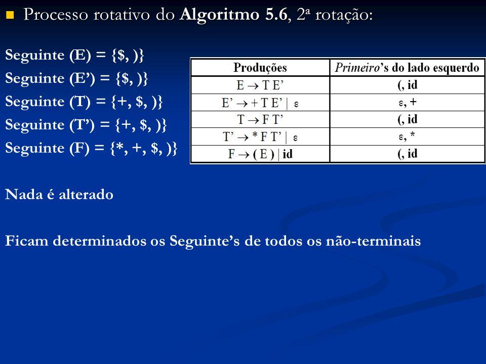 Processo rotativo do Algoritmo 5.6, 2a rotação:
