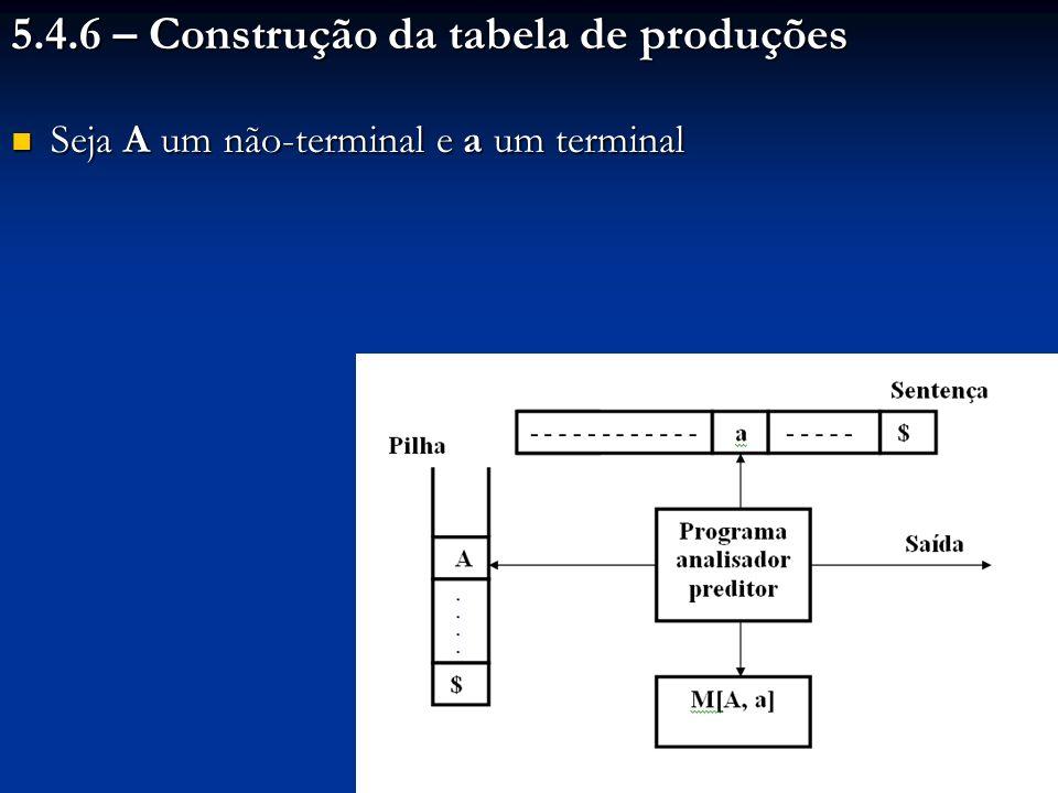 5.4.6 – Construção da tabela de produções