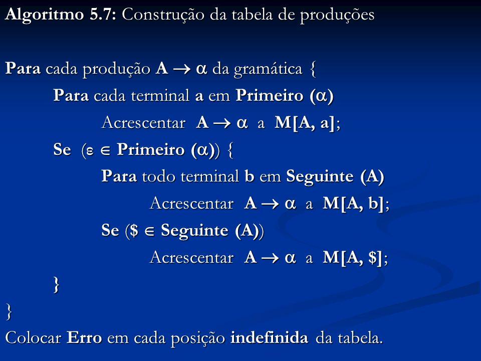 Algoritmo 5.7: Construção da tabela de produções