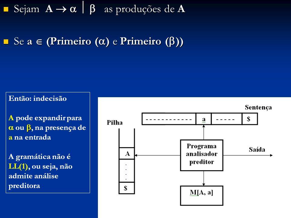 Sejam A     as produções de A Se a  (Primeiro () e Primeiro ())