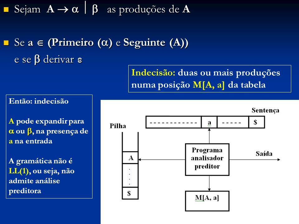 Sejam A     as produções de A Se a  (Primeiro () e Seguinte (A))