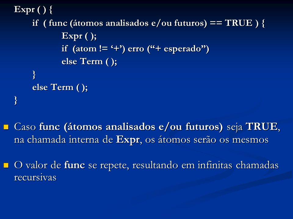 Expr ( ) { if ( func (átomos analisados e/ou futuros) == TRUE ) { Expr ( ); if (atom != '+') erro ( + esperado )