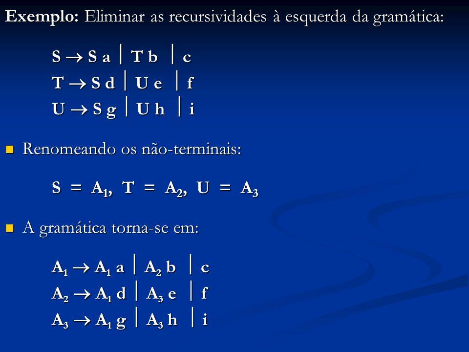Exemplo: Eliminar as recursividades à esquerda da gramática: