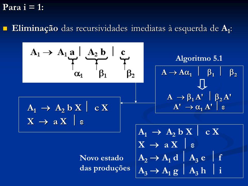 Eliminação das recursividades imediatas à esquerda de A1: