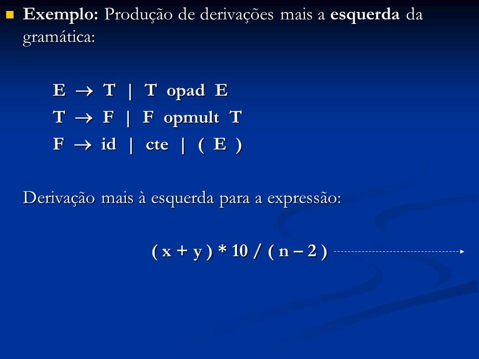 Exemplo: Produção de derivações mais a esquerda da gramática:
