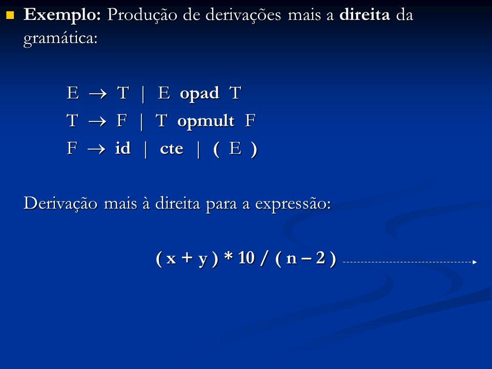 Exemplo: Produção de derivações mais a direita da gramática: