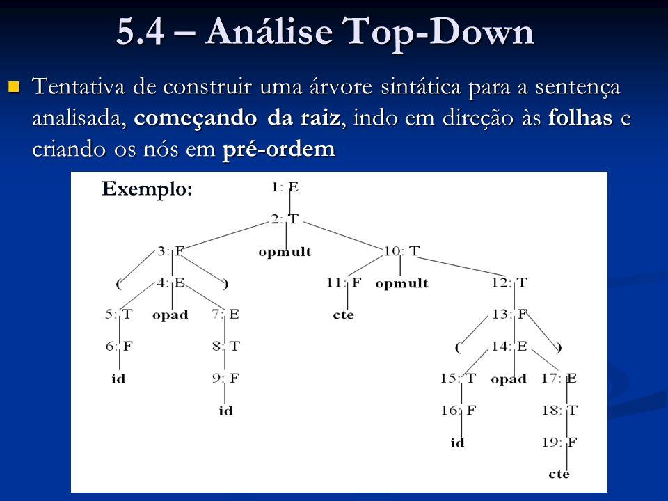 5.4 – Análise Top-Down