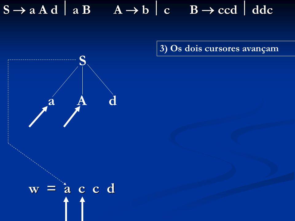 S a A d w = a c c d S  a A d  a B A  b  c B  ccd  ddc