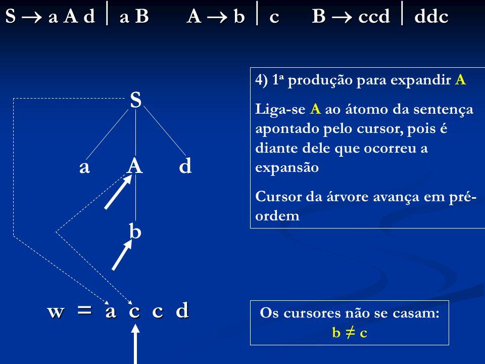 Os cursores não se casam: b ≠ c