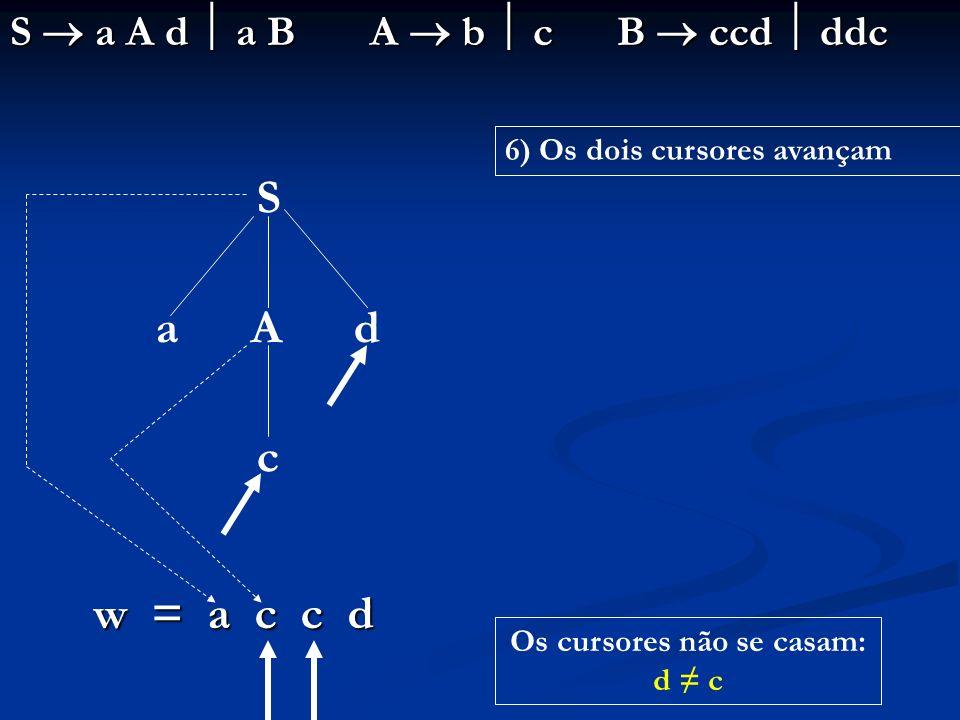 Os cursores não se casam: d ≠ c