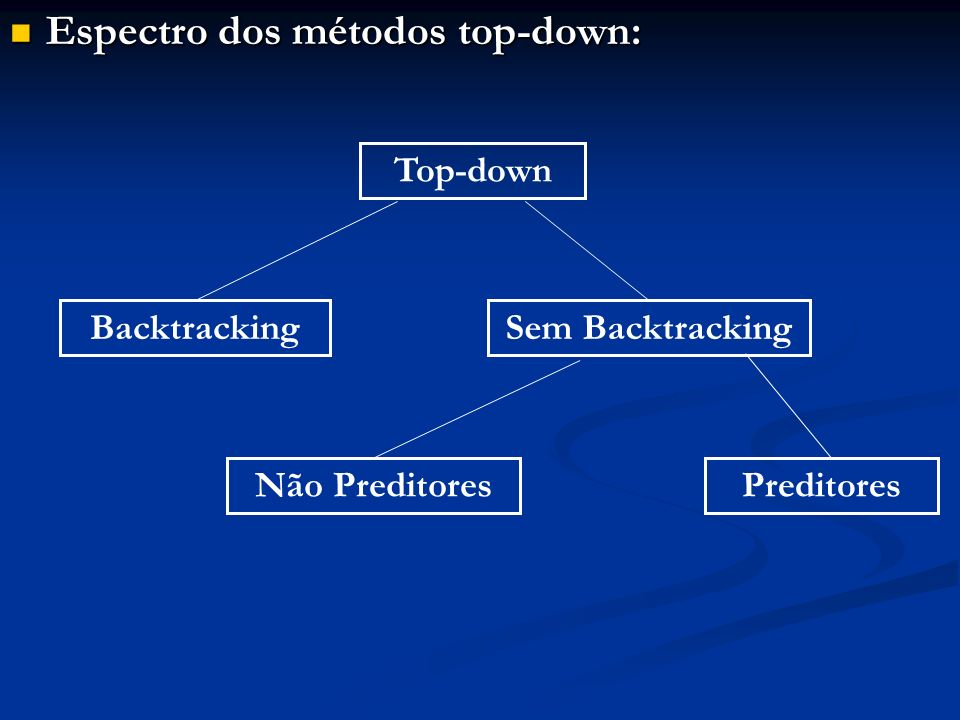 Espectro dos métodos top-down: