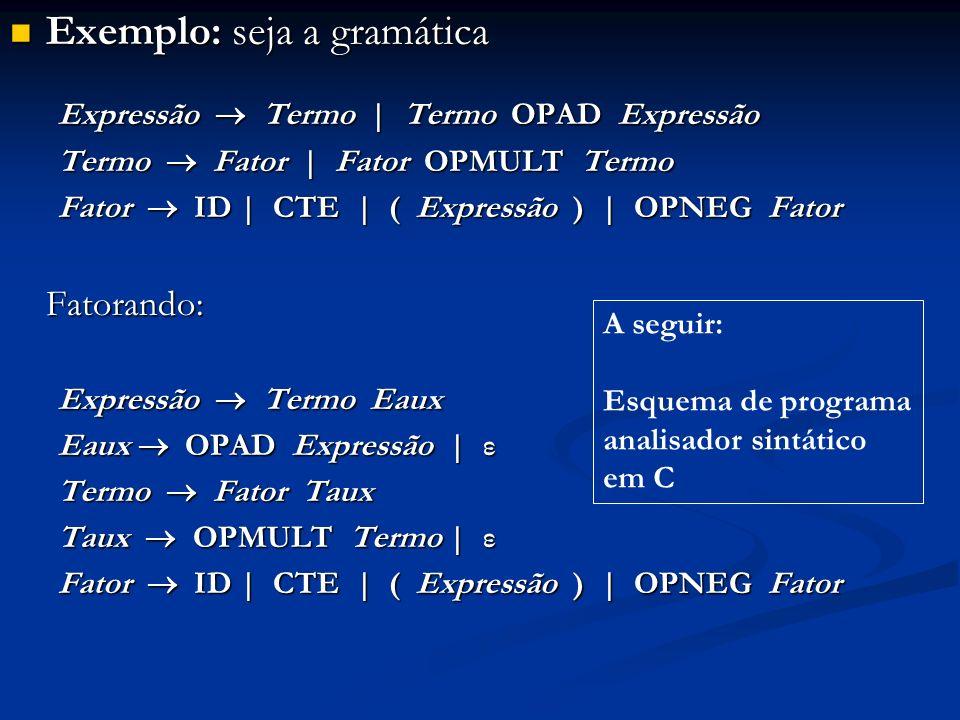 Exemplo: seja a gramática