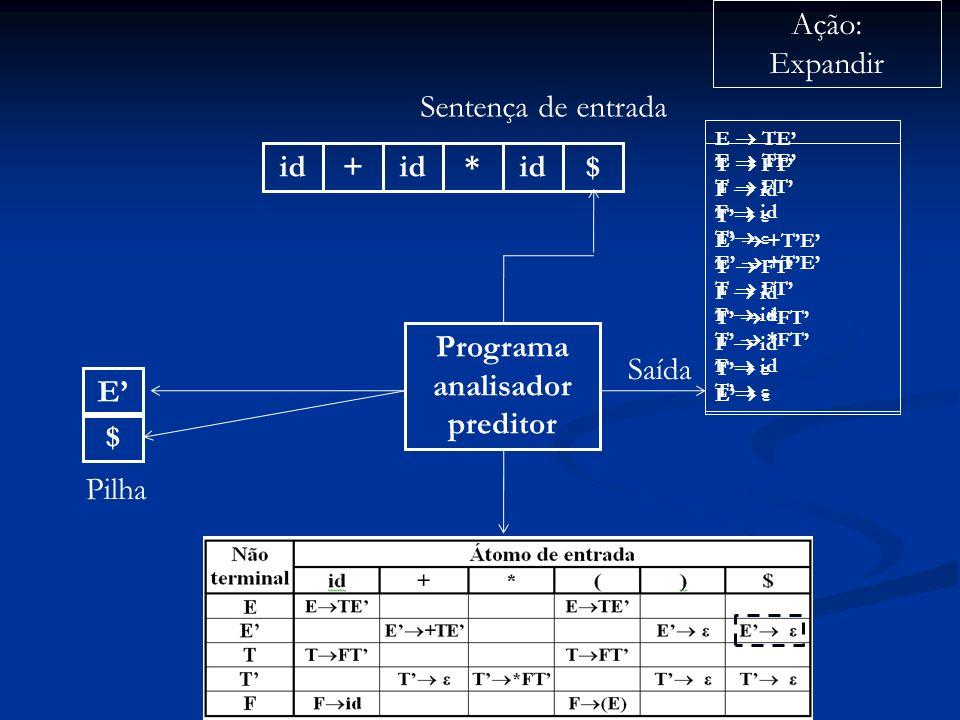 Programa analisador preditor