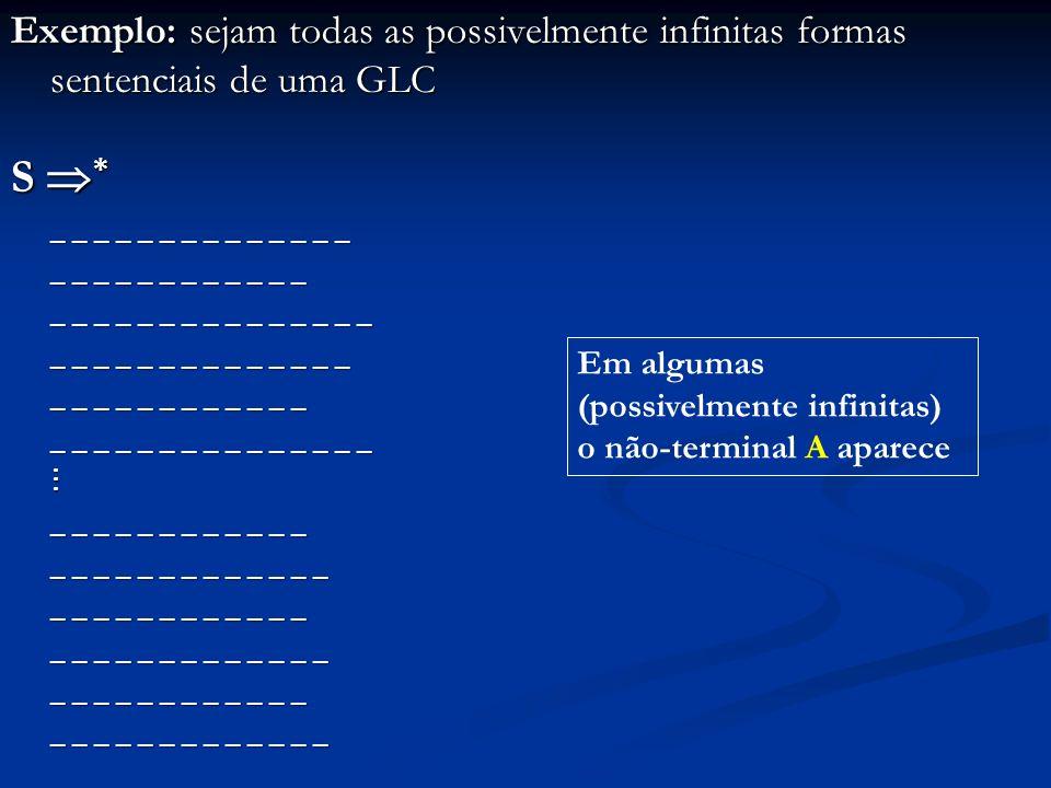 Exemplo: sejam todas as possivelmente infinitas formas sentenciais de uma GLC