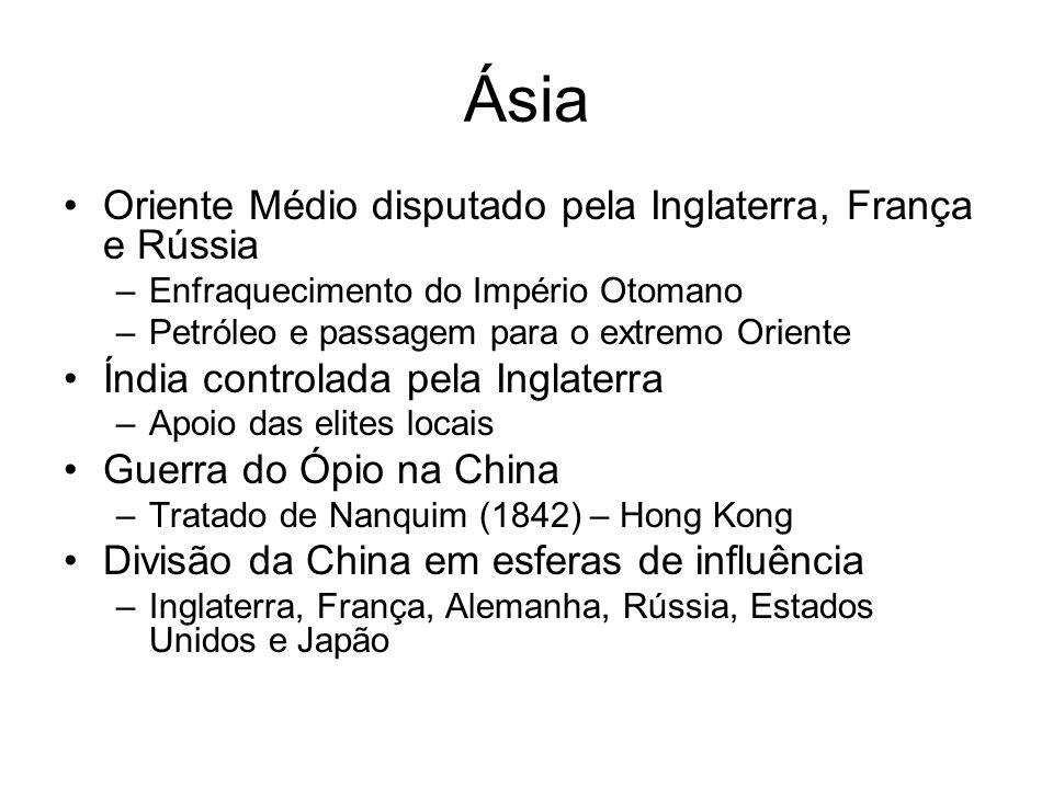 Ásia Oriente Médio disputado pela Inglaterra, França e Rússia
