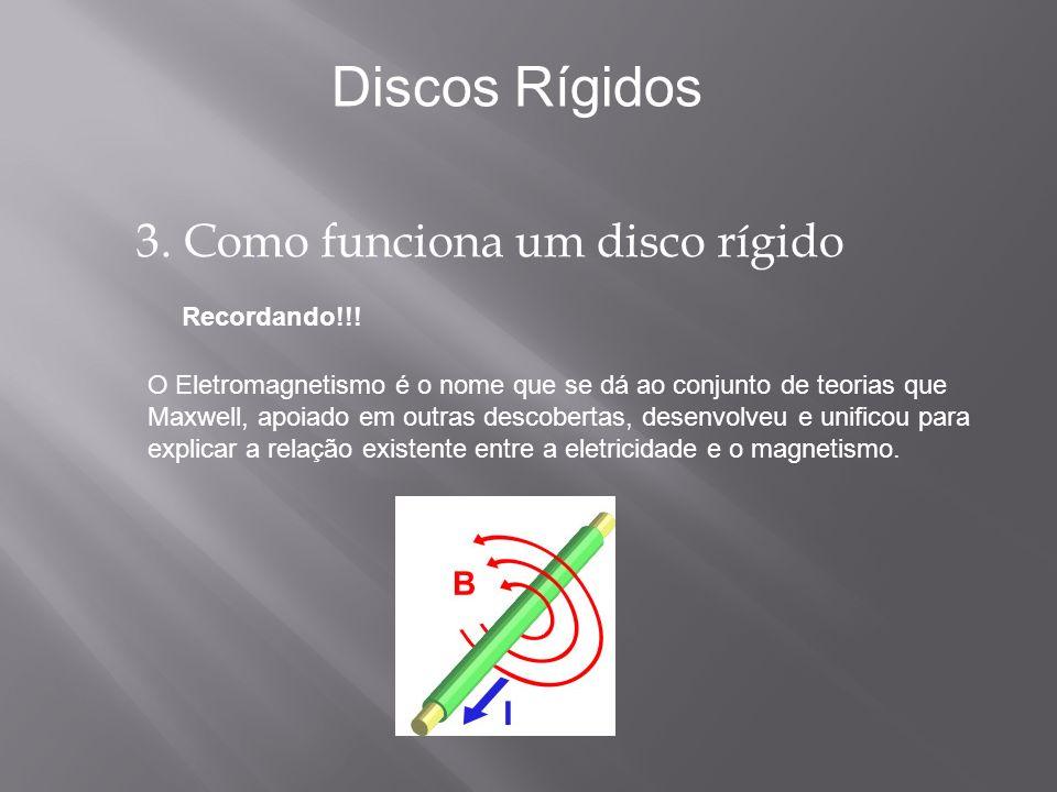 Discos Rígidos 3. Como funciona um disco rígido Recordando!!!