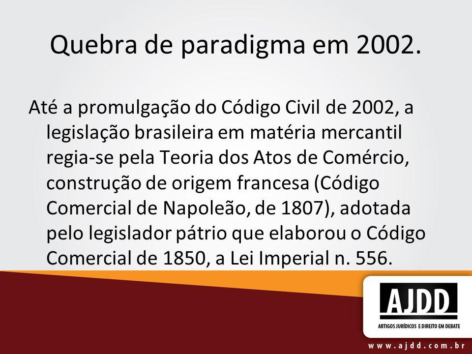 Quebra de paradigma em 2002.
