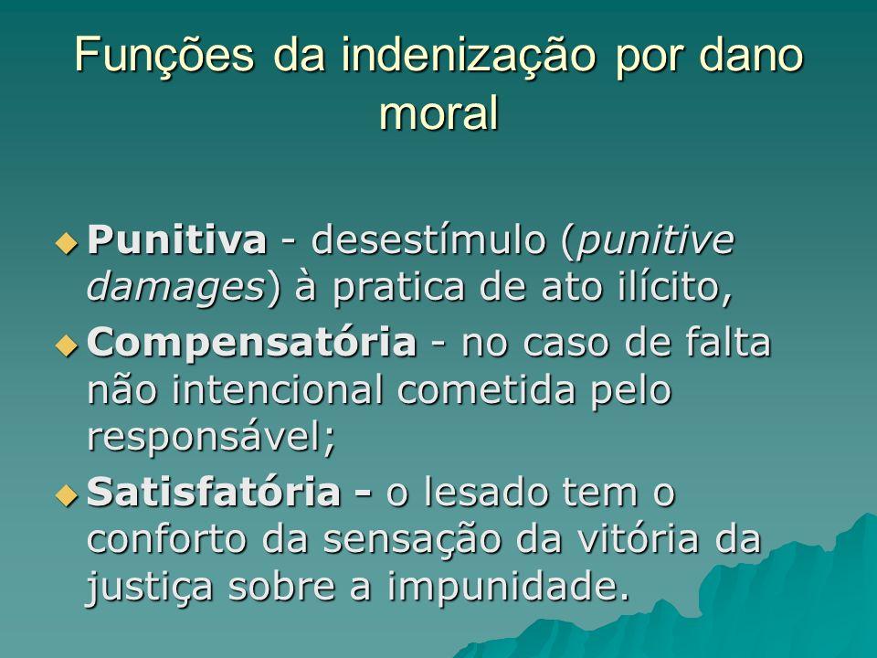Funções da indenização por dano moral