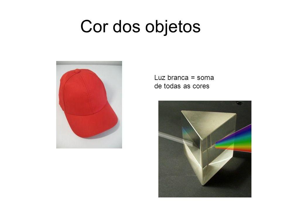 Cor dos objetos Luz branca = soma de todas as cores