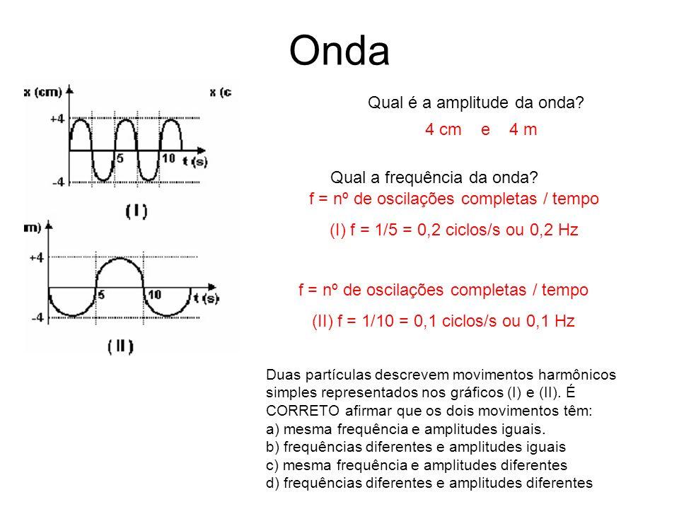 Onda Qual é a amplitude da onda 4 cm e 4 m Qual a frequência da onda