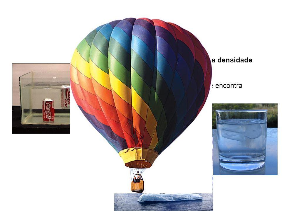 Densidade fatores que influenciam a densidade a composição química,