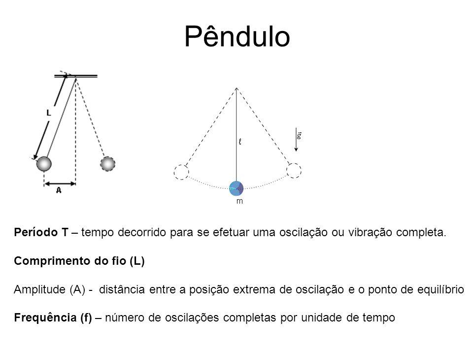 Pêndulo Período T – tempo decorrido para se efetuar uma oscilação ou vibração completa. Comprimento do fio (L)