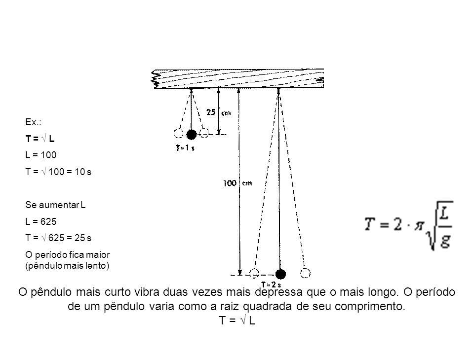 Ex.: T = √ L. L = 100. T = √ 100 = 10 s. Se aumentar L. L = 625. T = √ 625 = 25 s. O período fica maior (pêndulo mais lento)