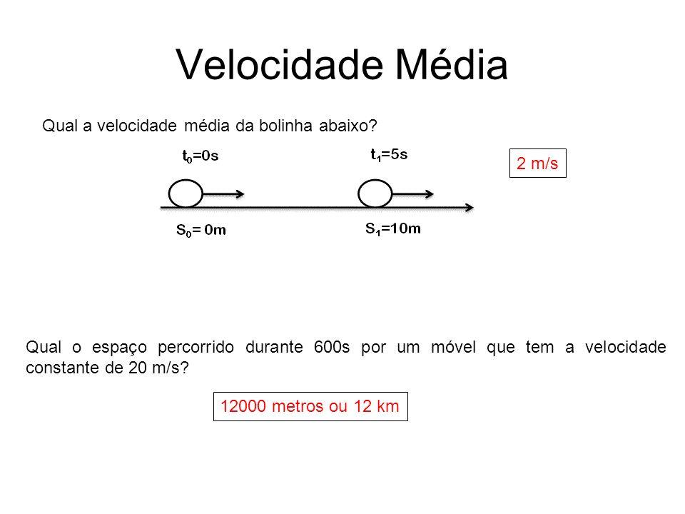 Velocidade Média Qual a velocidade média da bolinha abaixo 2 m/s