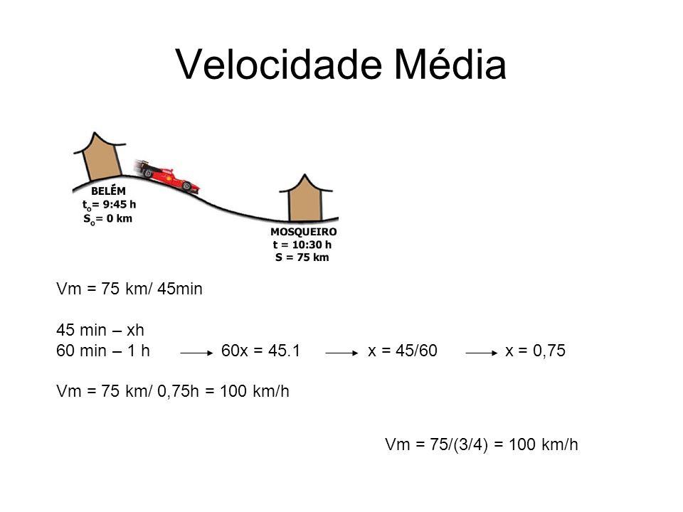 Velocidade Média Vm = 75 km/ 45min 45 min – xh