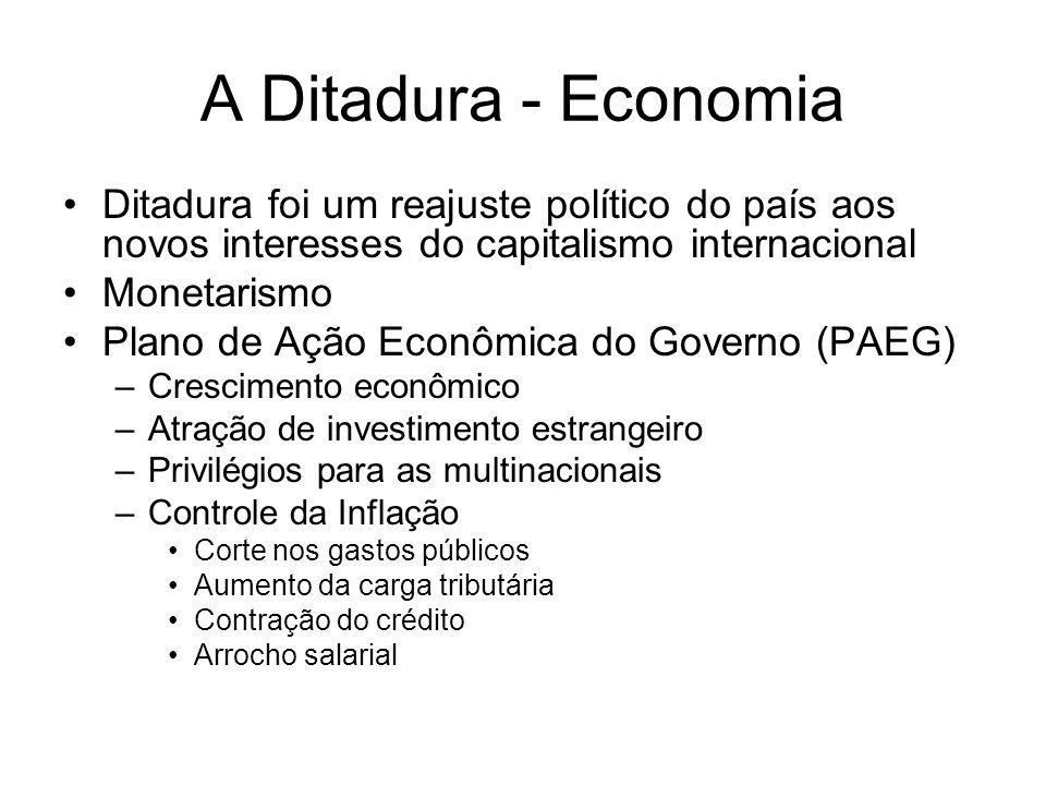 A Ditadura - Economia Ditadura foi um reajuste político do país aos novos interesses do capitalismo internacional.