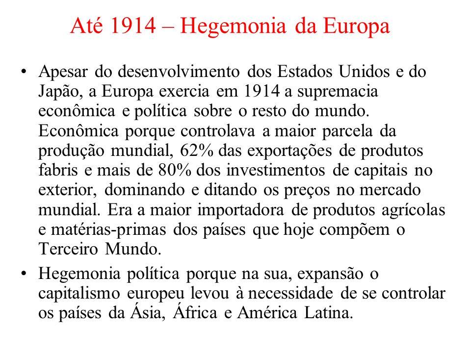 Até 1914 – Hegemonia da Europa