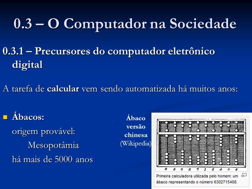 0.3 – O Computador na Sociedade