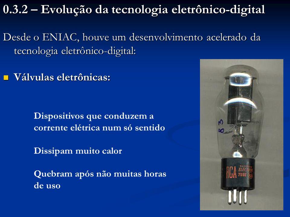 0.3.2 – Evolução da tecnologia eletrônico-digital