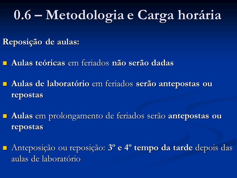 0.6 – Metodologia e Carga horária