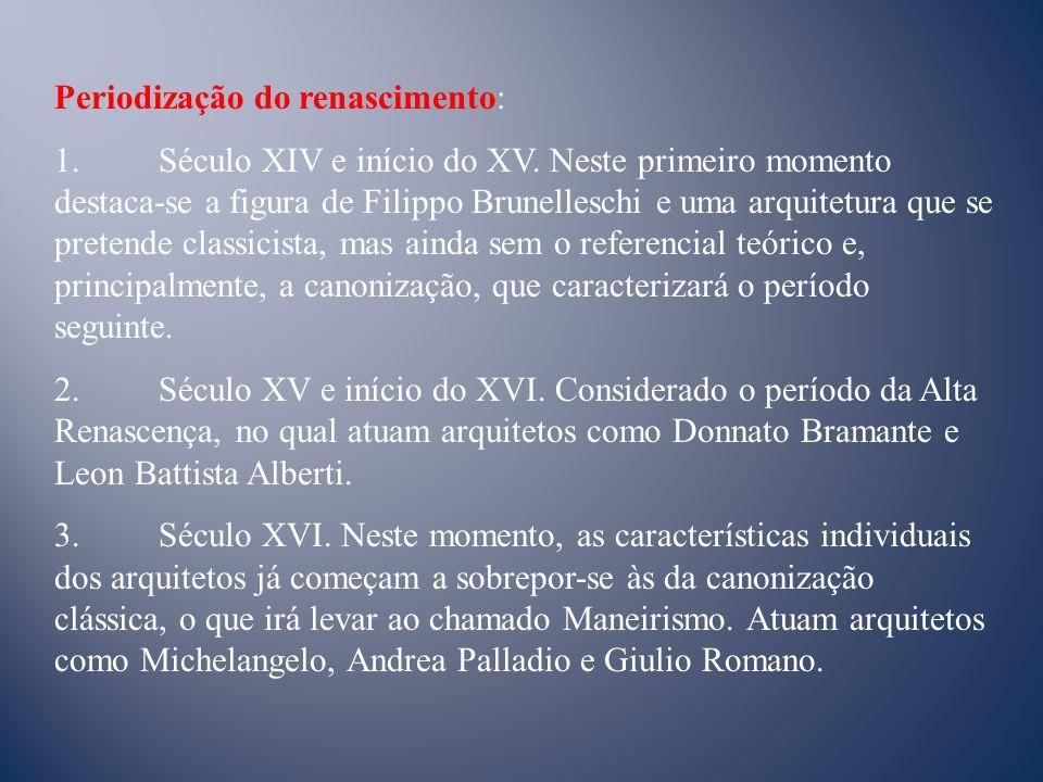Periodização do renascimento: