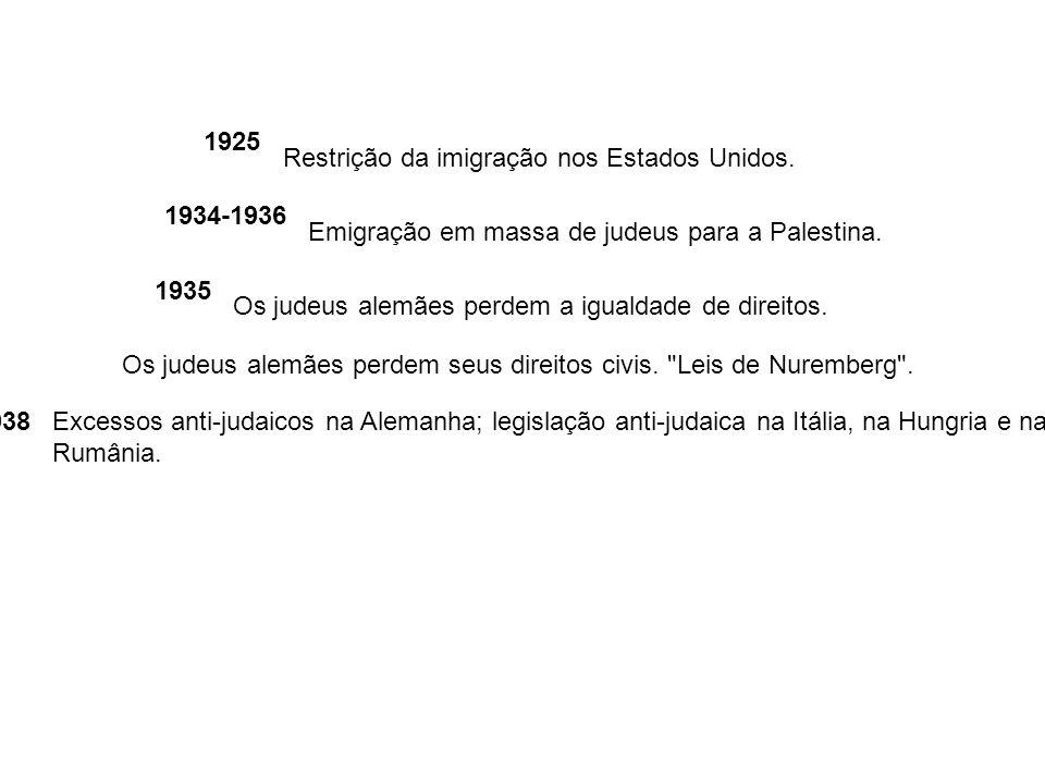 1925 Restrição da imigração nos Estados Unidos. 1934-1936. Emigração em massa de judeus para a Palestina.