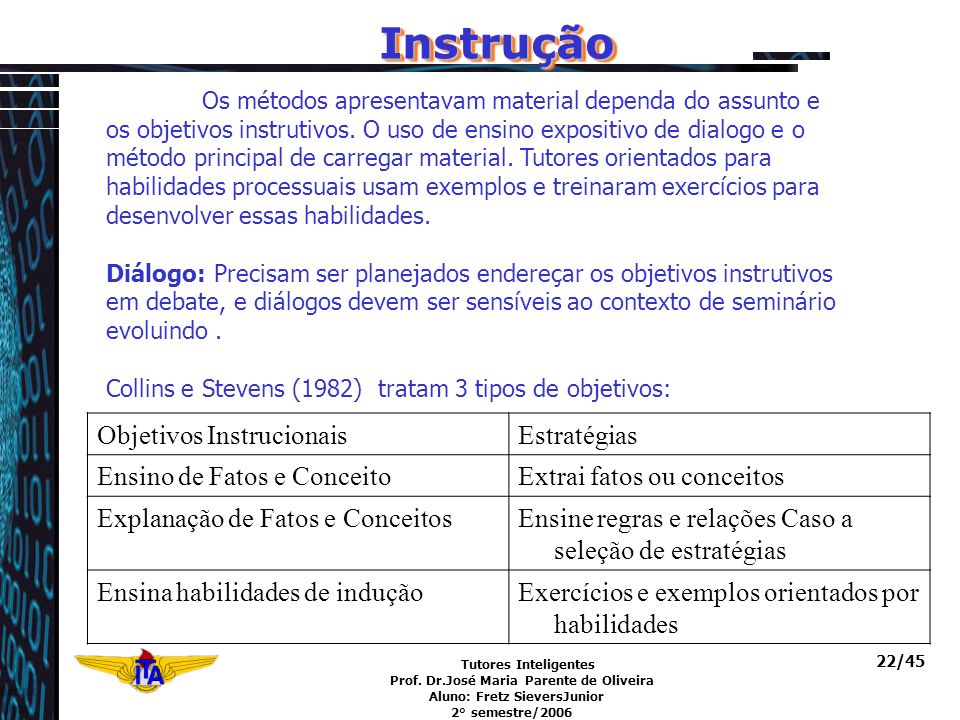 Instrução Objetivos Instrucionais Estratégias