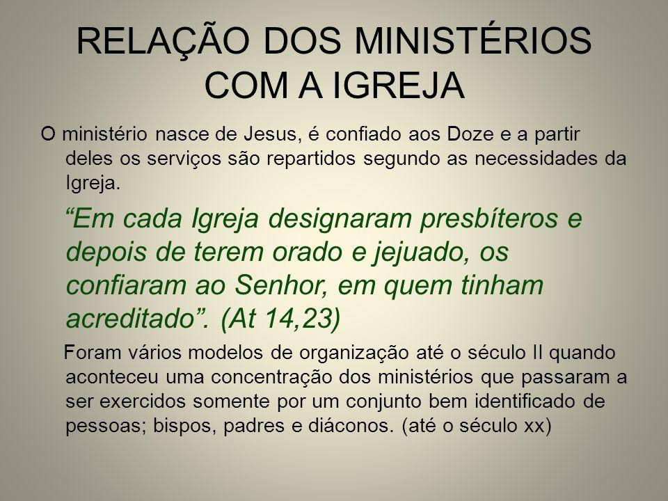 RELAÇÃO DOS MINISTÉRIOS COM A IGREJA